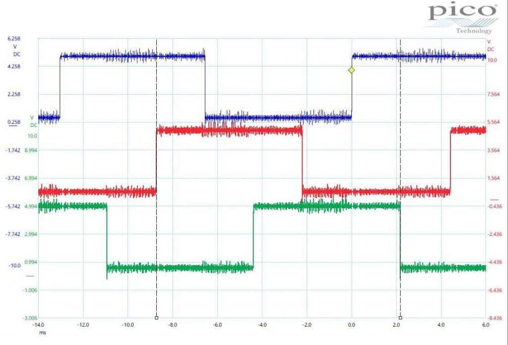 Civic hybrid encoder waveform (good)
