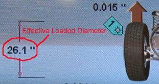 tire balancer screen showing effective loaded diameter