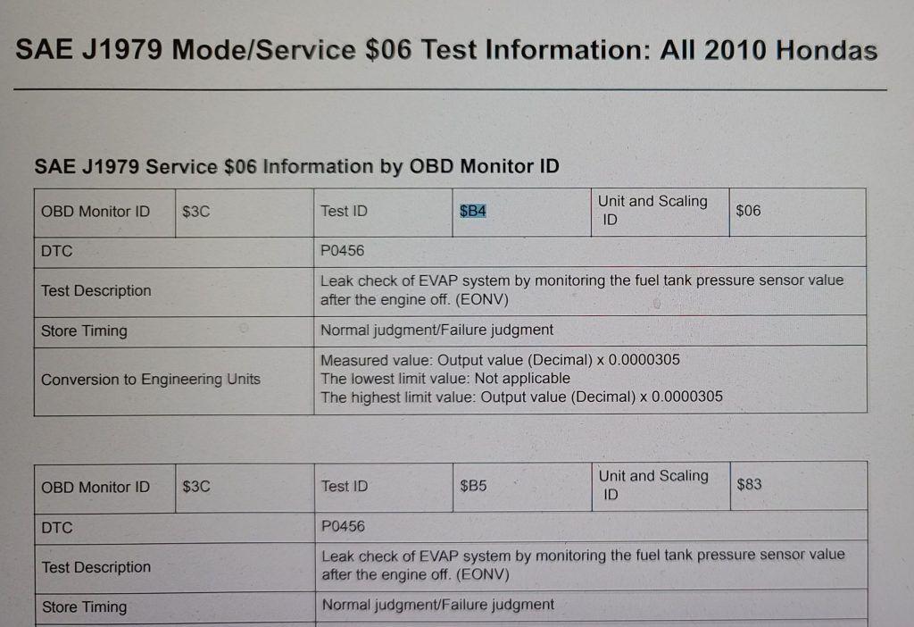 Mode $06 data from Honda service manual