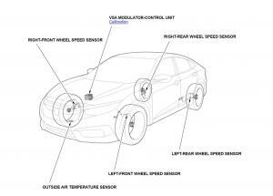 Reset tire pressure. Line drawing of car with wheel speed sensors and ABS unit